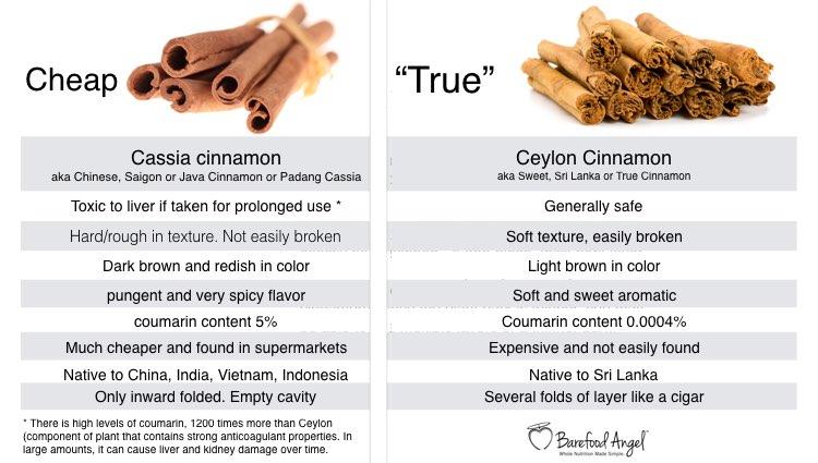 Cinnamon Chinese Food