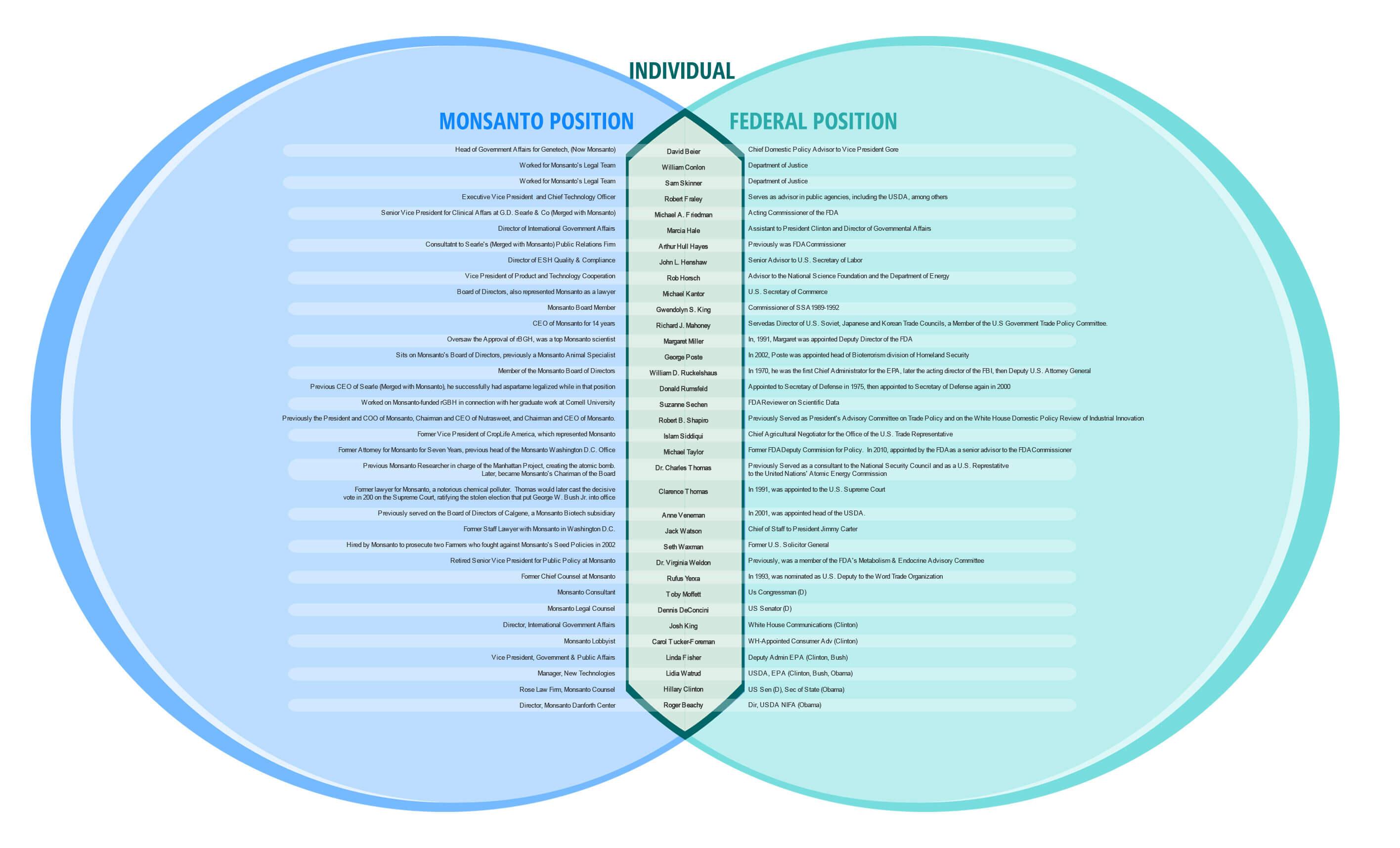 revolving-door-individuals-serving-agencies-big